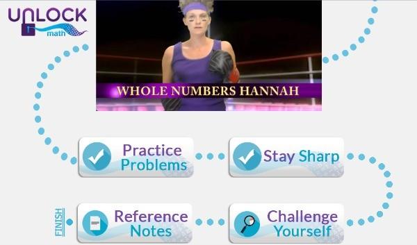 interactive prealgebra unlock math