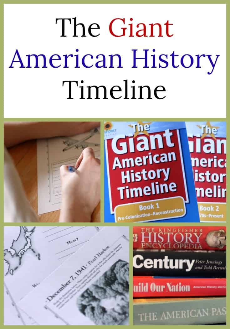 graphic relating to Printable History Timeline titled The Big American Background Timeline Clically Homeschooling